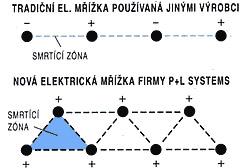 grid_schema