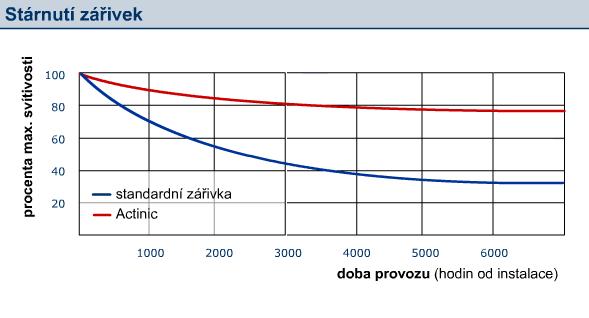 Snímek obrazovky 2014-03-24 v20.40.08